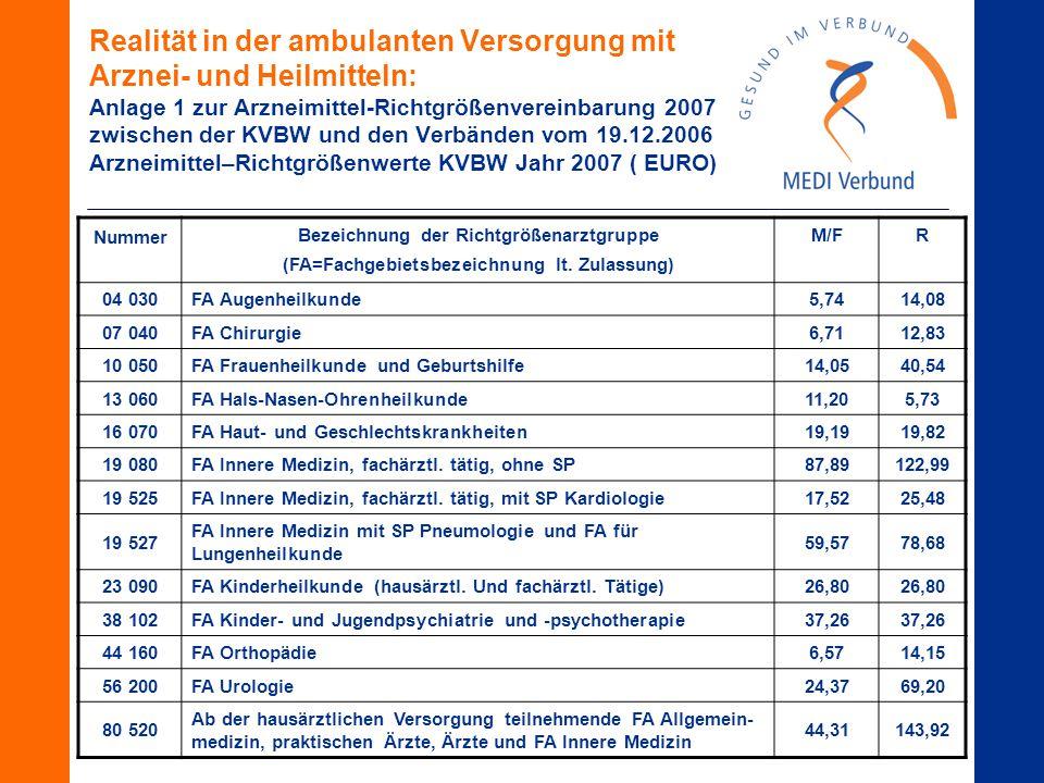 Realität in der ambulanten Versorgung mit Arznei- und Heilmitteln: Anlage 1 zur Arzneimittel-Richtgrößenvereinbarung 2007 zwischen der KVBW und den Verbänden vom 19.12.2006 Arzneimittel–Richtgrößenwerte KVBW Jahr 2007 ( EURO) Nummer Bezeichnung der Richtgrößenarztgruppe (FA=Fachgebietsbezeichnung lt.