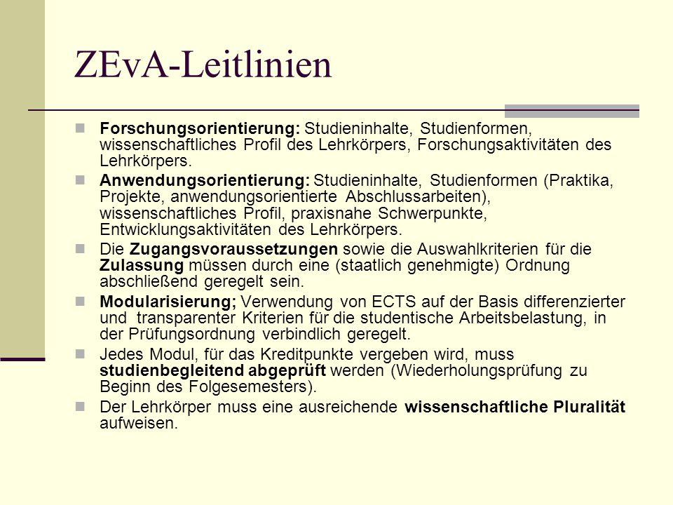 ZEvA-Leitlinien Forschungsorientierung: Studieninhalte, Studienformen, wissenschaftliches Profil des Lehrkörpers, Forschungsaktivitäten des Lehrkörpers.