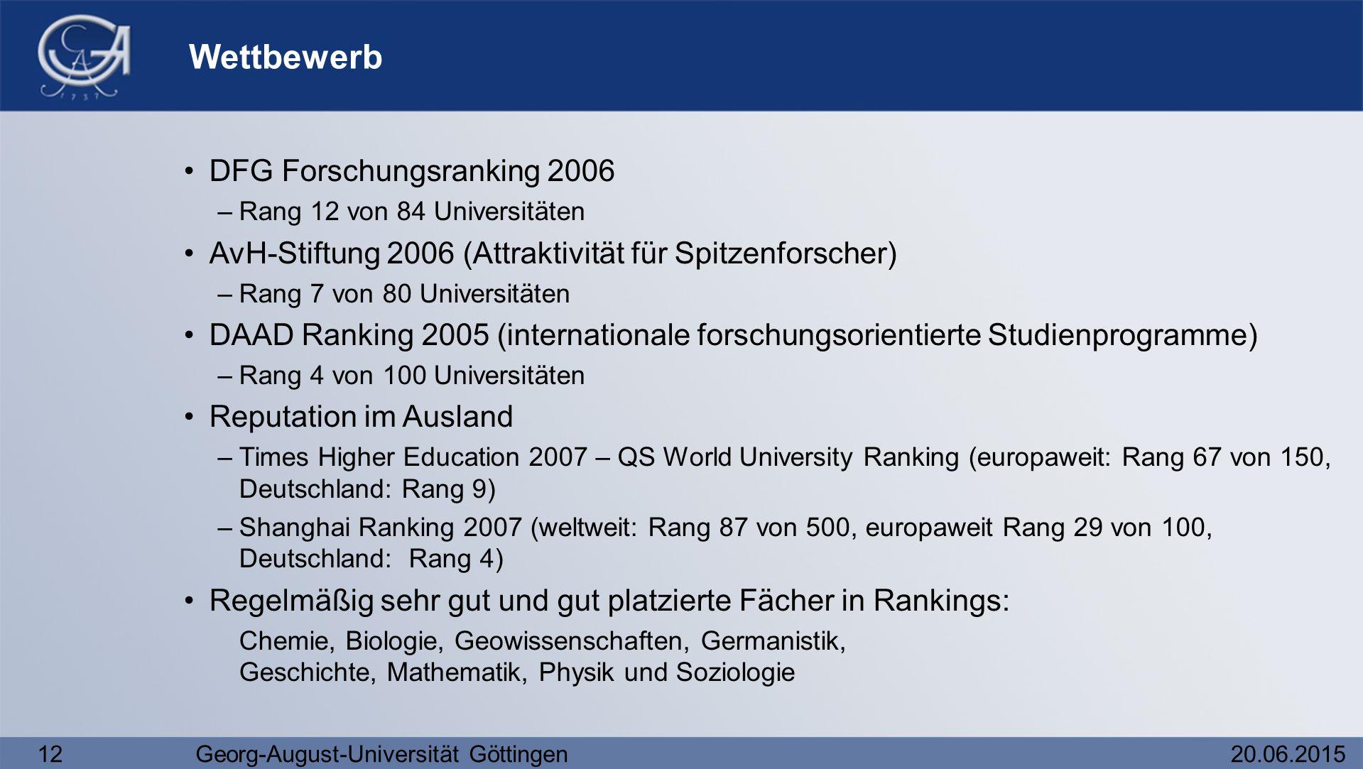 12Georg-August-Universität Göttingen20.06.2015 Wettbewerb DFG Forschungsranking 2006 –Rang 12 von 84 Universitäten AvH-Stiftung 2006 (Attraktivität fü