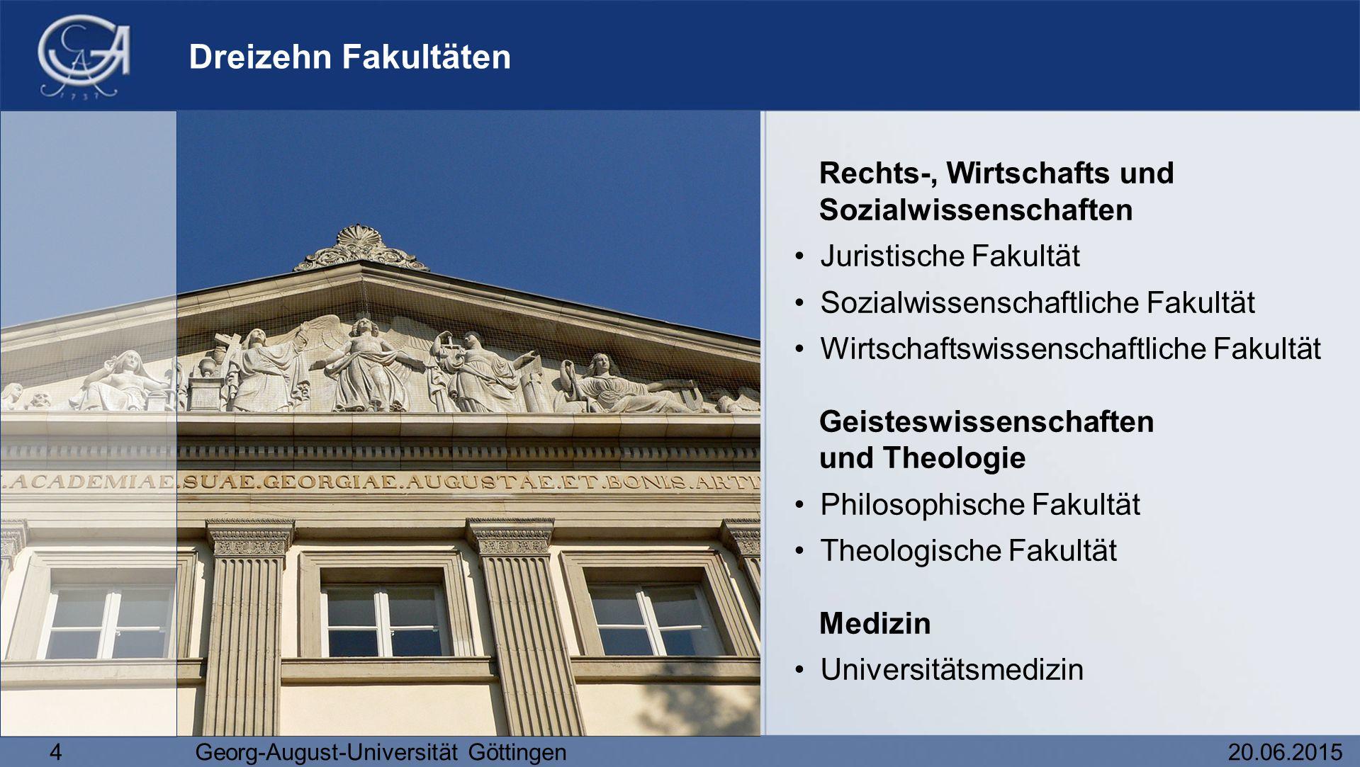 4Georg-August-Universität Göttingen20.06.2015 Dreizehn Fakultäten Rechts-, Wirtschafts und Sozialwissenschaften Juristische Fakultät Sozialwissenschaf
