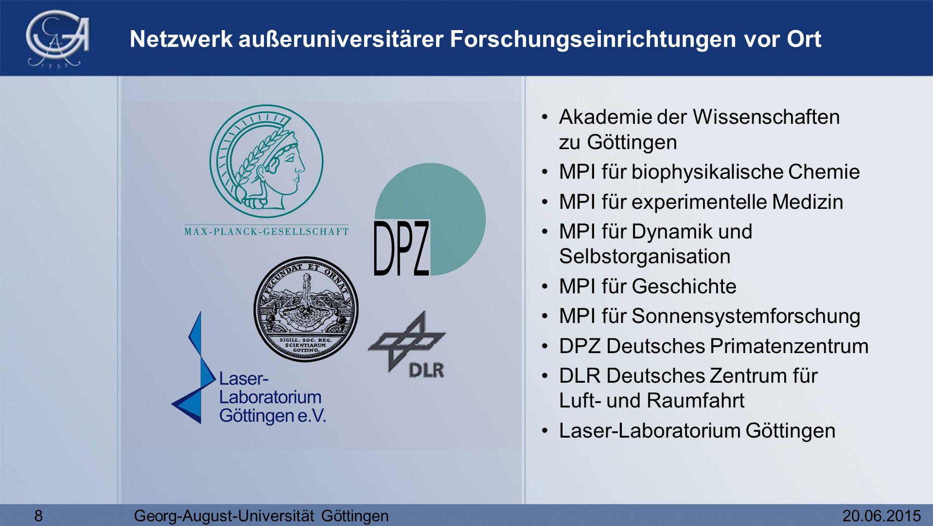 8Georg-August-Universität Göttingen20.06.2015 Netzwerk außeruniversitärer Forschungseinrichtungen vor Ort Akademie der Wissenschaften zu Göttingen MPI