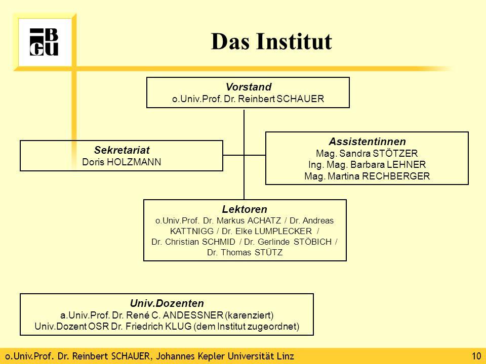 o.Univ.Prof. Dr. Reinbert SCHAUER, Johannes Kepler Universität Linz10 Das Institut Vorstand o.Univ.Prof. Dr. Reinbert SCHAUER Assistentinnen Mag. Sand