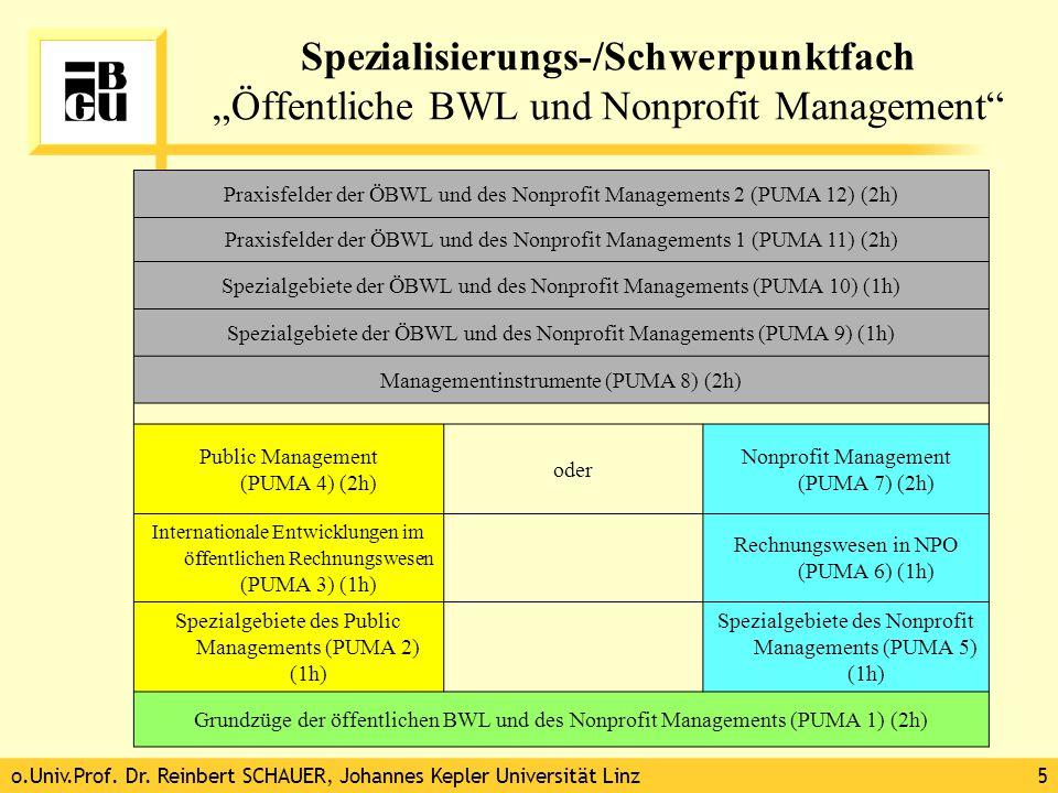 """o.Univ.Prof. Dr. Reinbert SCHAUER, Johannes Kepler Universität Linz5 Spezialisierungs-/Schwerpunktfach """"Öffentliche BWL und Nonprofit Management"""" Prax"""