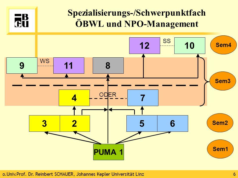 o.Univ.Prof. Dr. Reinbert SCHAUER, Johannes Kepler Universität Linz6 Spezialisierungs-/Schwerpunktfach ÖBWL und NPO-Management Sem3 Sem2 Sem1 PUMA 1 5