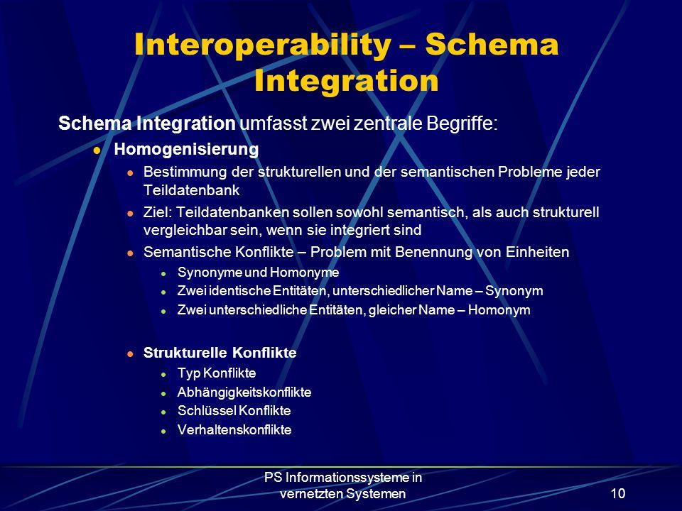 PS Informationssysteme in vernetzten Systemen10 Interoperability – Schema Integration Schema Integration umfasst zwei zentrale Begriffe: Homogenisierung Bestimmung der strukturellen und der semantischen Probleme jeder Teildatenbank Ziel: Teildatenbanken sollen sowohl semantisch, als auch strukturell vergleichbar sein, wenn sie integriert sind Semantische Konflikte – Problem mit Benennung von Einheiten Synonyme und Homonyme Zwei identische Entitäten, unterschiedlicher Name – Synonym Zwei unterschiedliche Entitäten, gleicher Name – Homonym Strukturelle Konflikte Typ Konflikte Abhängigkeitskonflikte Schlüssel Konflikte Verhaltenskonflikte