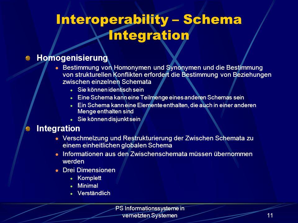 PS Informationssysteme in vernetzten Systemen11 Interoperability – Schema Integration Homogenisierung Bestimmung von Homonymen und Synonymen und die Bestimmung von strukturellen Konflikten erfordert die Bestimmung von Beziehungen zwischen einzelnen Schemata Sie können identisch sein Eine Schema kann eine Teilmenge eines anderen Schemas sein Ein Schema kann eine Elemente enthalten, die auch in einer anderen Menge enthalten sind Sie können disjunkt sein Integration Verschmelzung und Restrukturierung der Zwischen Schemata zu einem einheitlichen globalen Schema Informationen aus den Zwischenschemata müssen übernommen werden Drei Dimensionen Komplett Minimal Verständlich