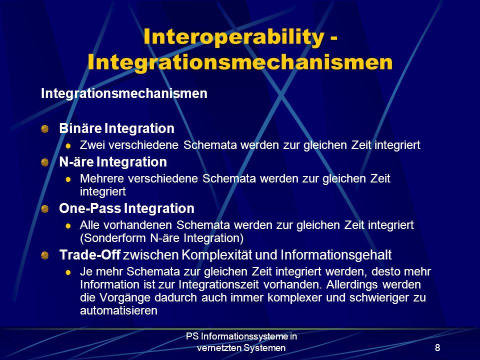 PS Informationssysteme in vernetzten Systemen39 Current Issues – WWW Keine Vorgaben, wie die Datenquellen beschreiben sollen Keine Vorgaben, wie Mediator mit den Daten umgehen soll Weit verbreitete Abstraktion für die Integration von Information