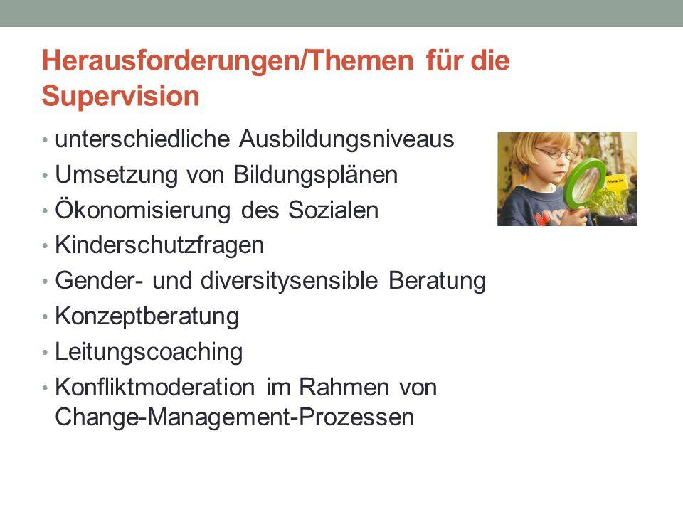 Herausforderungen/Themen für die Supervision unterschiedliche Ausbildungsniveaus Umsetzung von Bildungsplänen Ökonomisierung des Sozialen Kinderschutz