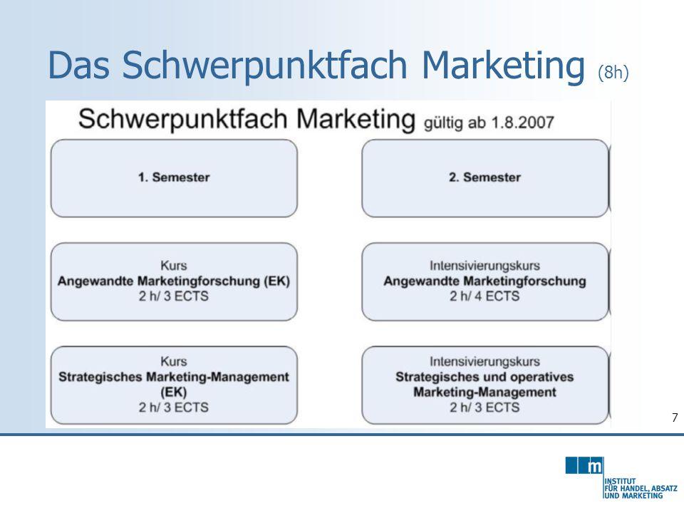 7 Das Schwerpunktfach Marketing (8h)