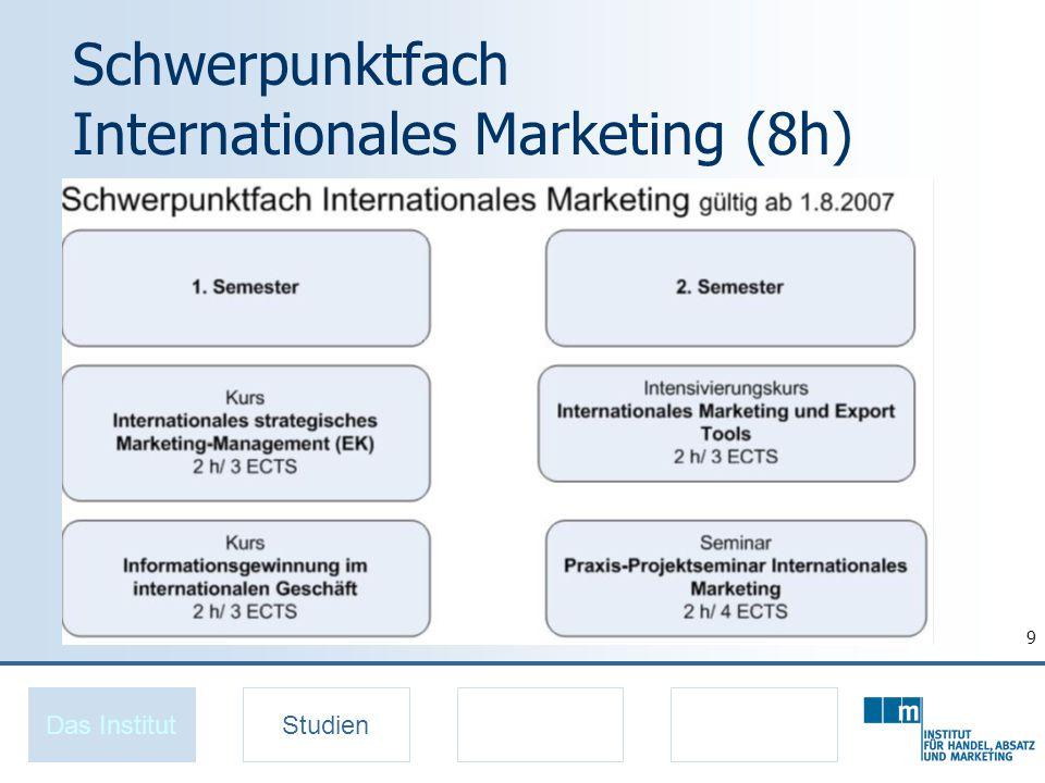 9 Schwerpunktfach Internationales Marketing (8h) Das InstitutStudien