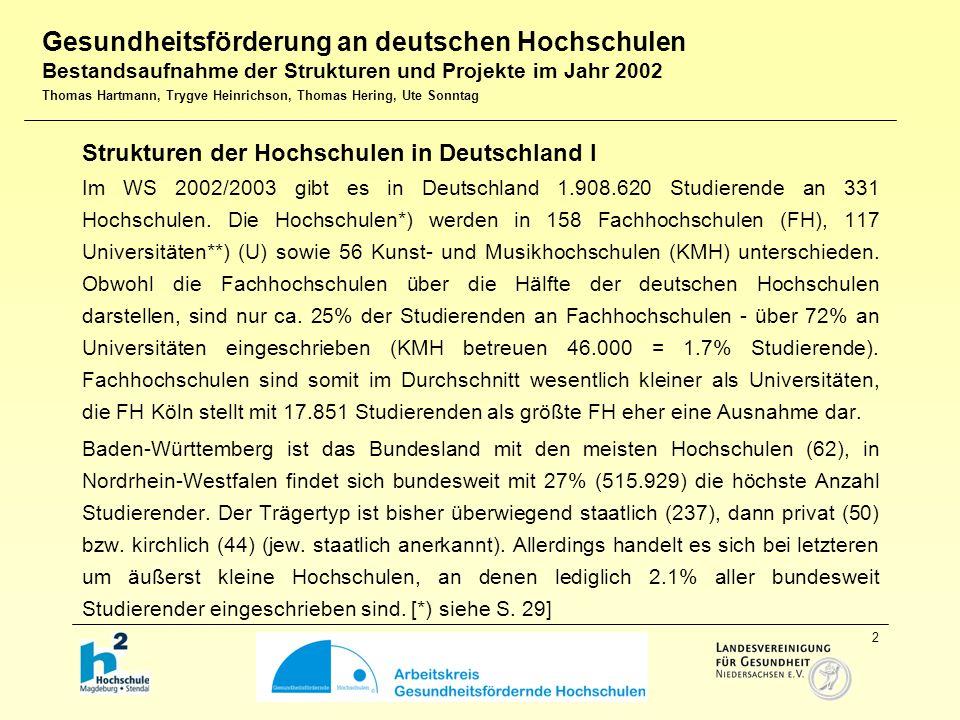 2 Strukturen der Hochschulen in Deutschland I Im WS 2002/2003 gibt es in Deutschland 1.908.620 Studierende an 331 Hochschulen.