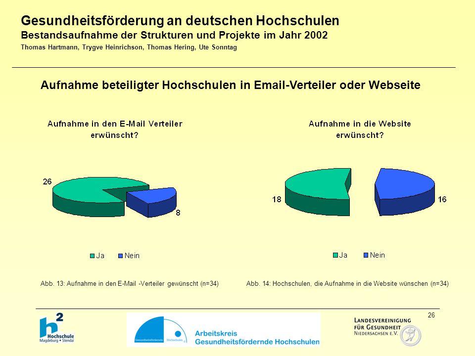 26 Abb. 13: Aufnahme in den E-Mail -Verteiler gewünscht (n=34)Abb.