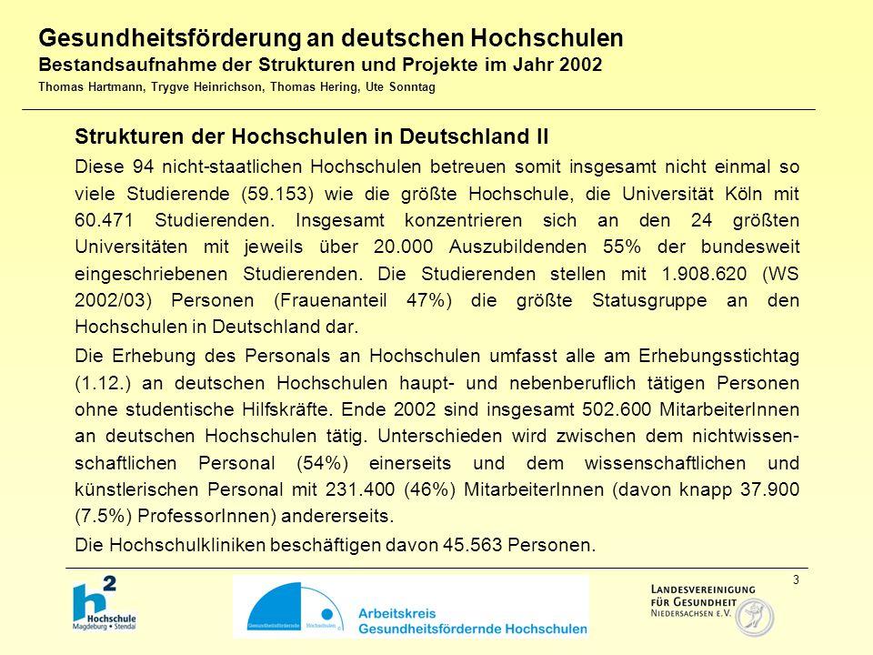 3 Strukturen der Hochschulen in Deutschland II Diese 94 nicht-staatlichen Hochschulen betreuen somit insgesamt nicht einmal so viele Studierende (59.153) wie die größte Hochschule, die Universität Köln mit 60.471 Studierenden.