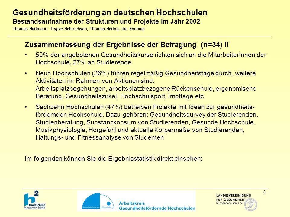 27 Hochschulen mit Website zur Gesundheitsförderung (Stand: 7/2003) Es gibt bisher nur wenige Präsentationen der Inhalte und Projekte zur Gesundheitsförderung an deutschen Hochschulen im Internet.