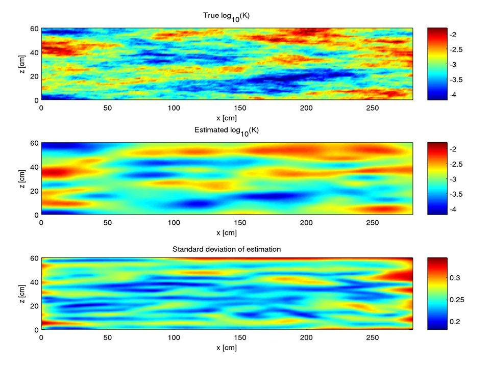 Zentrum für Angewandte Geowissenschaften (ZAG) Hydrogeologie depends on electrode configuration