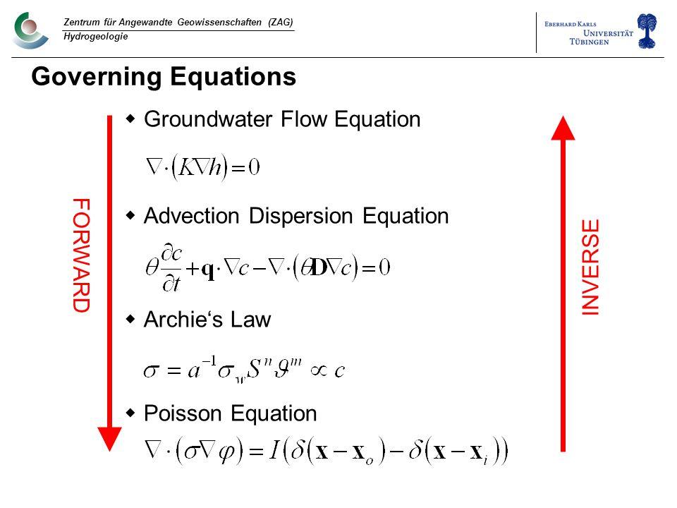 Zentrum für Angewandte Geowissenschaften (ZAG) Hydrogeologie Governing Equations  Groundwater Flow Equation  Advection Dispersion Equation  Archie'