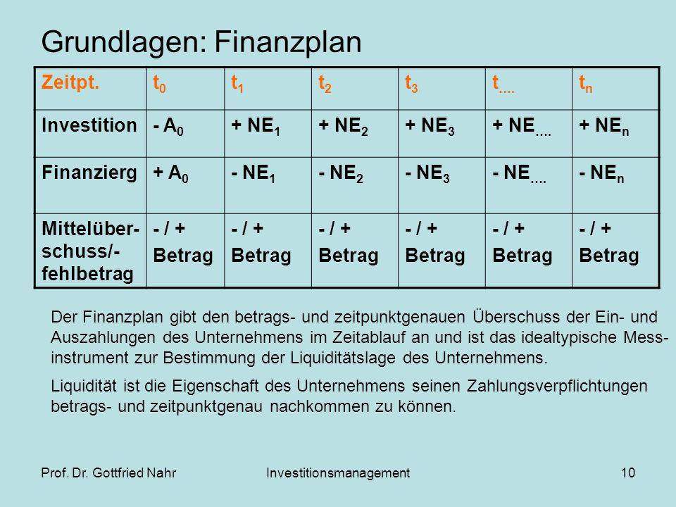 Prof. Dr. Gottfried NahrInvestitionsmanagement10 Grundlagen: Finanzplan Zeitpt.t0t0 t1t1 t2t2 t3t3 t …. tntn Investition- A 0 + NE 1 + NE 2 + NE 3 + N