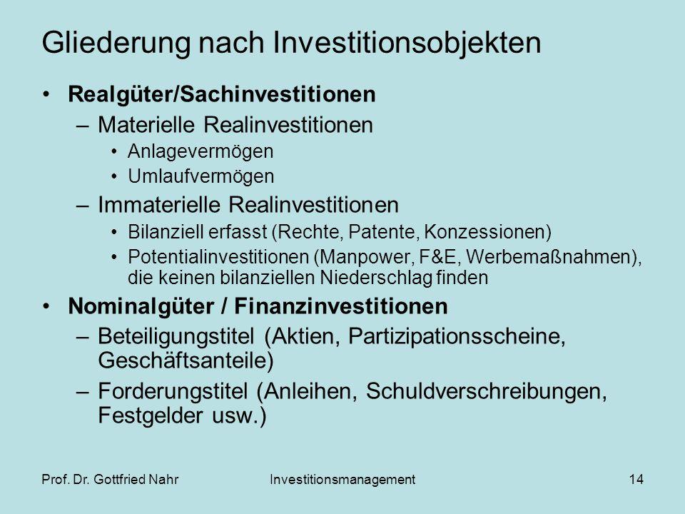 Prof. Dr. Gottfried NahrInvestitionsmanagement14 Gliederung nach Investitionsobjekten Realgüter/Sachinvestitionen –Materielle Realinvestitionen Anlage
