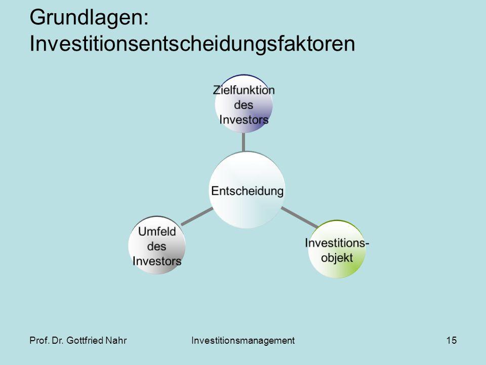 Prof. Dr. Gottfried NahrInvestitionsmanagement15 Grundlagen: Investitionsentscheidungsfaktoren Entscheidung Zielfunktion des Investors Investitions- o