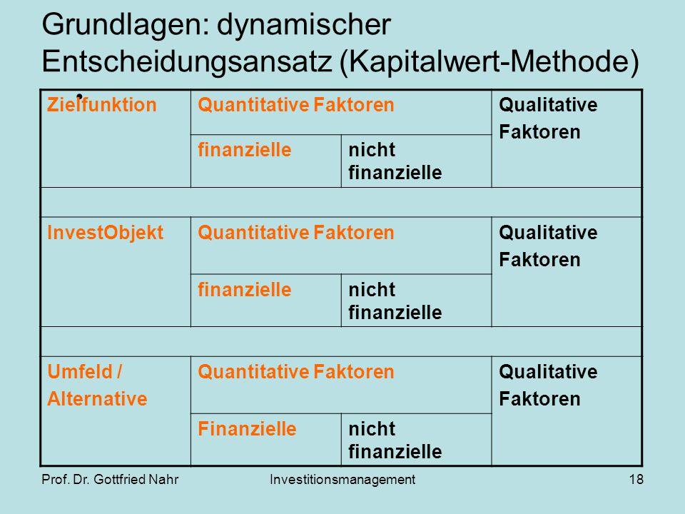 Prof. Dr. Gottfried NahrInvestitionsmanagement18 Grundlagen: dynamischer Entscheidungsansatz (Kapitalwert-Methode) ZielfunktionQuantitative FaktorenQu