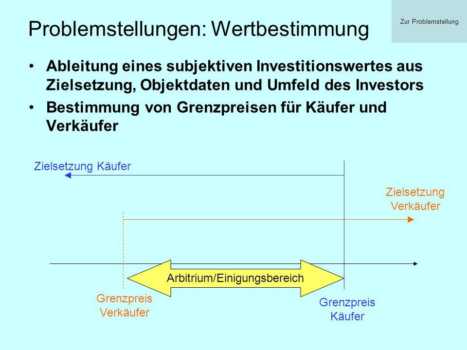 Problemstellungen: Wertbestimmung Ableitung eines subjektiven Investitionswertes aus Zielsetzung, Objektdaten und Umfeld des Investors Bestimmung von