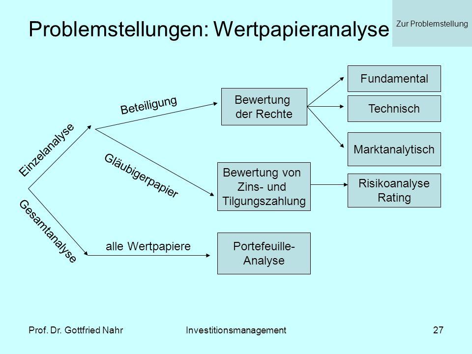 Prof. Dr. Gottfried NahrInvestitionsmanagement27 Problemstellungen: Wertpapieranalyse Einzelanalyse Gesamtanalyse Beteiligung Gläubigerpapier alle Wer