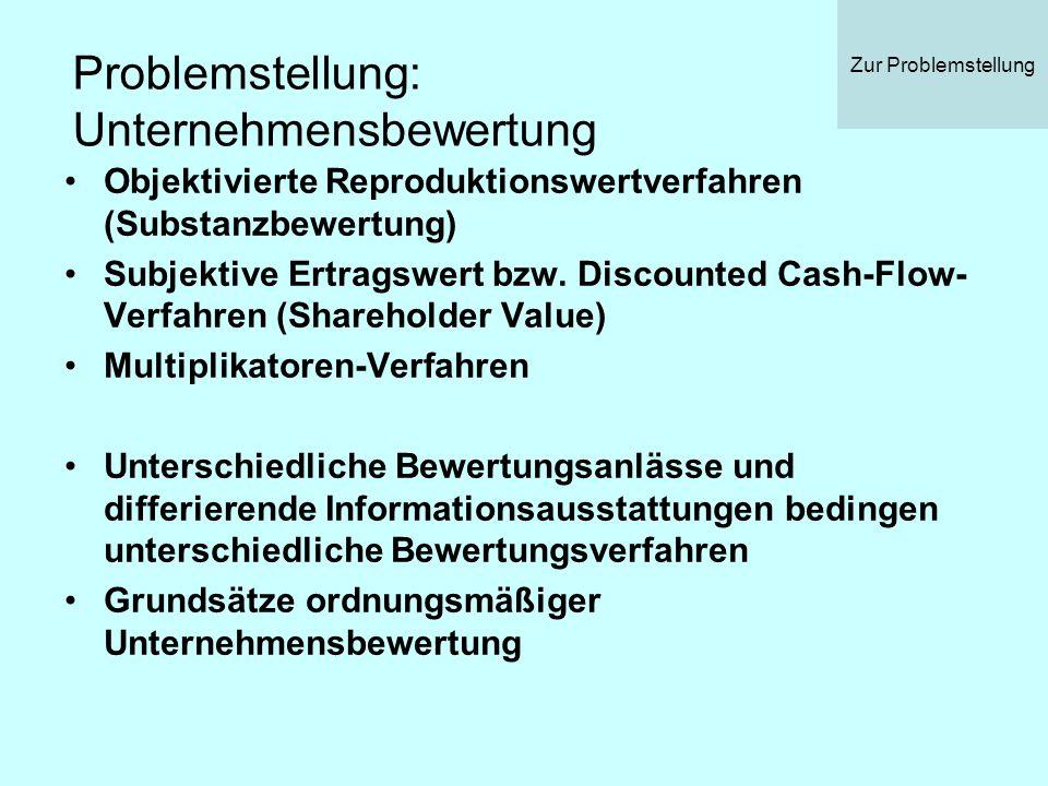 Problemstellung: Unternehmensbewertung Objektivierte Reproduktionswertverfahren (Substanzbewertung) Subjektive Ertragswert bzw. Discounted Cash-Flow-
