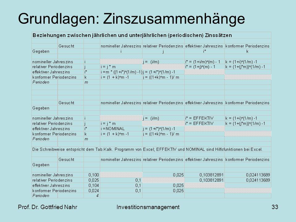 Prof. Dr. Gottfried NahrInvestitionsmanagement33 Grundlagen: Zinszusammenhänge