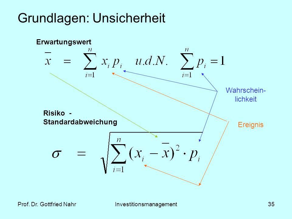 Prof. Dr. Gottfried NahrInvestitionsmanagement35 Grundlagen: Unsicherheit Erwartungswert Risiko - Standardabweichung Wahrschein- lichkeit Ereignis