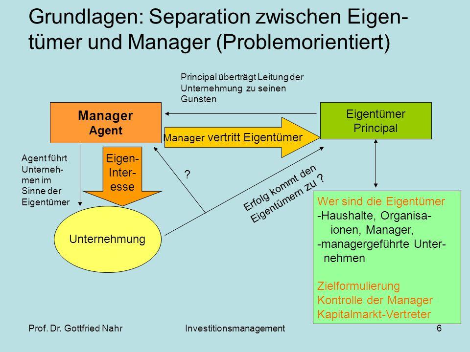 Prof. Dr. Gottfried NahrInvestitionsmanagement6 Grundlagen: Separation zwischen Eigen- tümer und Manager (Problemorientiert) Eigentümer Principal Mana