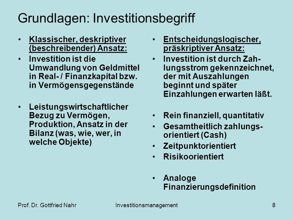 Prof. Dr. Gottfried NahrInvestitionsmanagement8 Grundlagen: Investitionsbegriff Klassischer, deskriptiver (beschreibender) Ansatz: Investition ist die