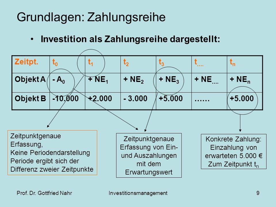 Prof. Dr. Gottfried NahrInvestitionsmanagement9 Grundlagen: Zahlungsreihe Investition als Zahlungsreihe dargestellt: Zeitpt.t0t0 t1t1 t2t2 t3t3 t …. t
