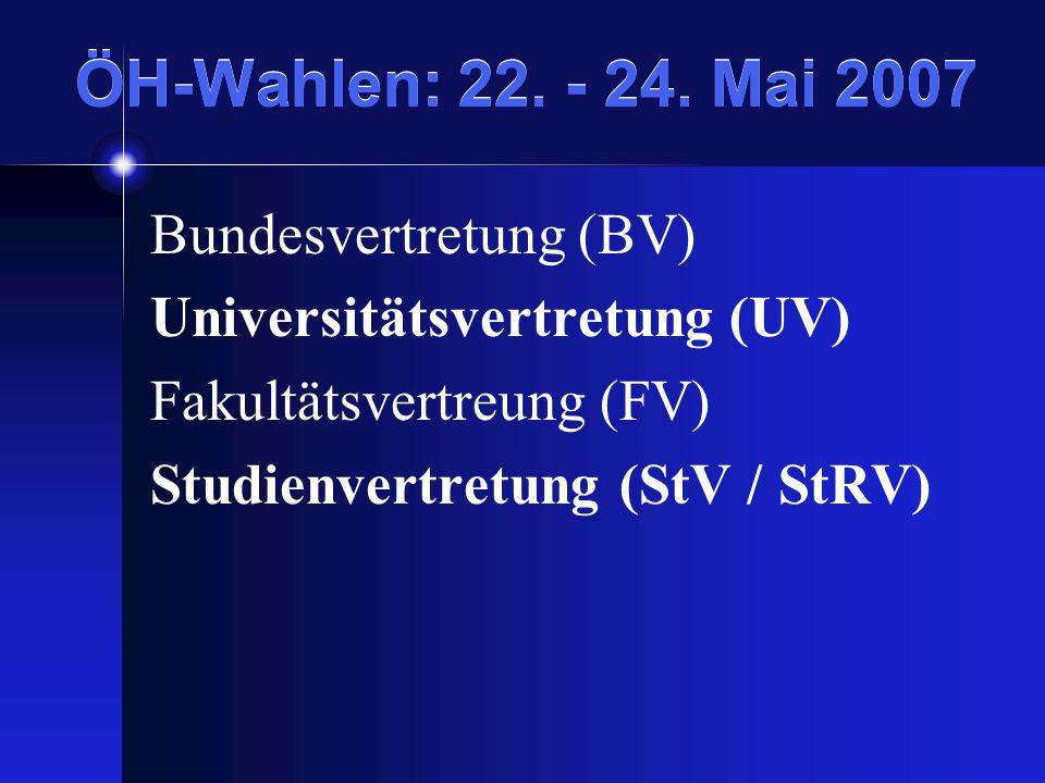 ÖH-Wahlen: 22. - 24.