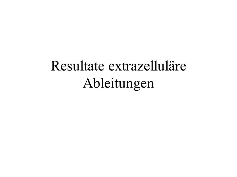 Resultate extrazelluläre Ableitungen