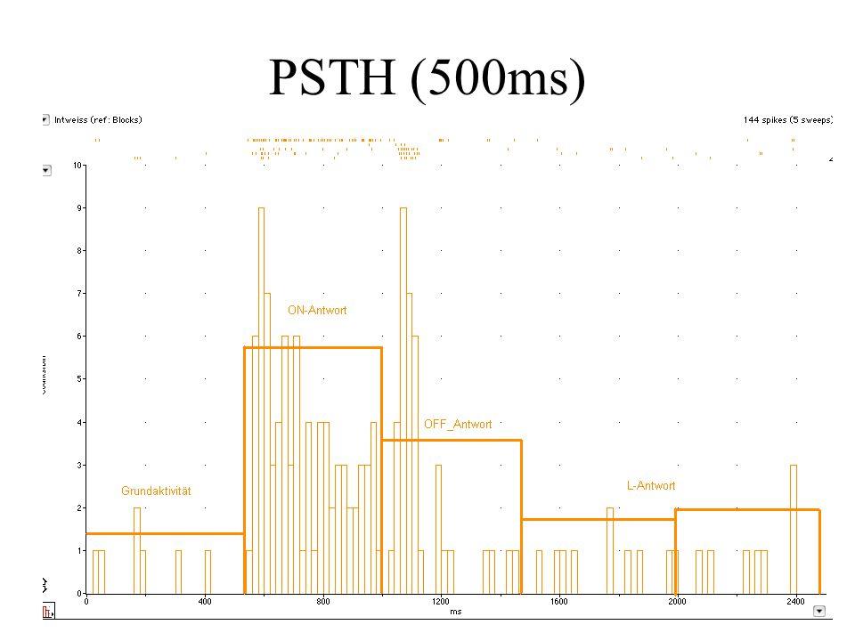 PSTH (500ms)