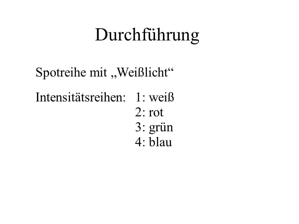 """Durchführung Spotreihe mit """"Weißlicht"""" Intensitätsreihen:1: weiß 2: rot 3: grün 4: blau"""