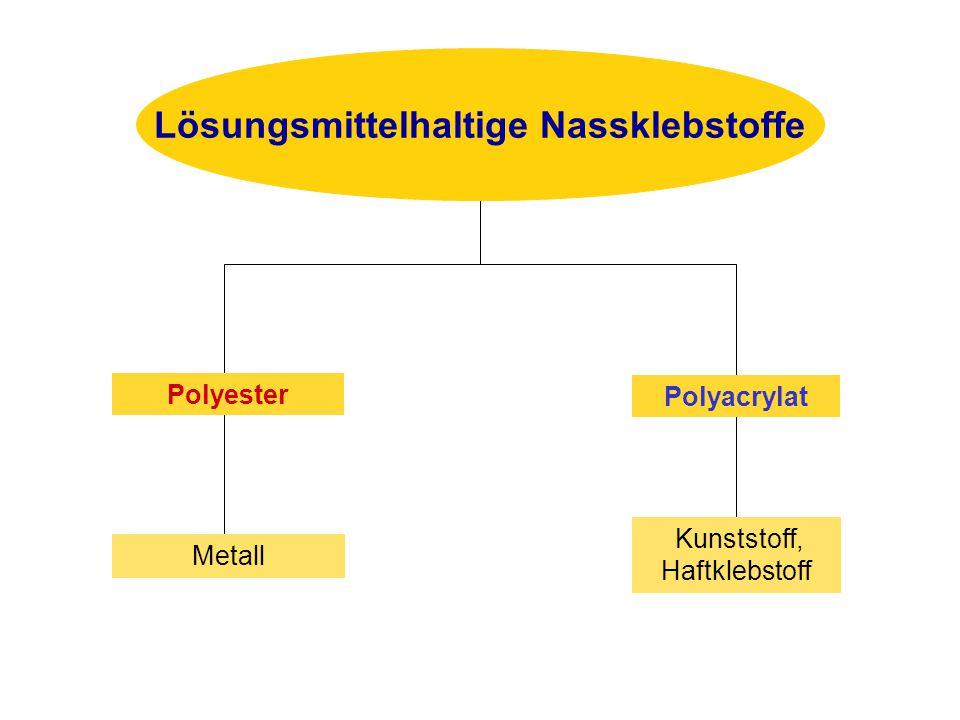 Metall Kunststoff, Haftklebstoff Polyester Polyacrylat Lösungsmittelhaltige Nassklebstoffe