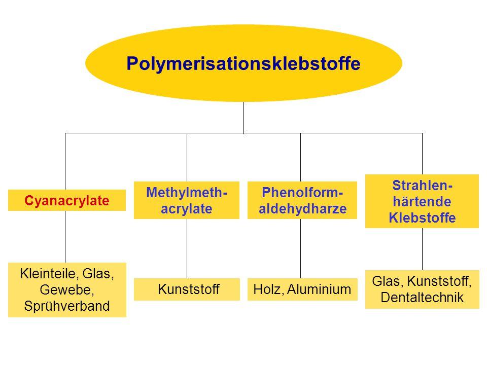 Kunststoff Glas, Kunststoff, Dentaltechnik Holz, Aluminium Kleinteile, Glas, Gewebe, Sprühverband Cyanacrylate Methylmeth- acrylate Phenolform- aldehydharze Strahlen- härtende Klebstoffe Polymerisationsklebstoffe
