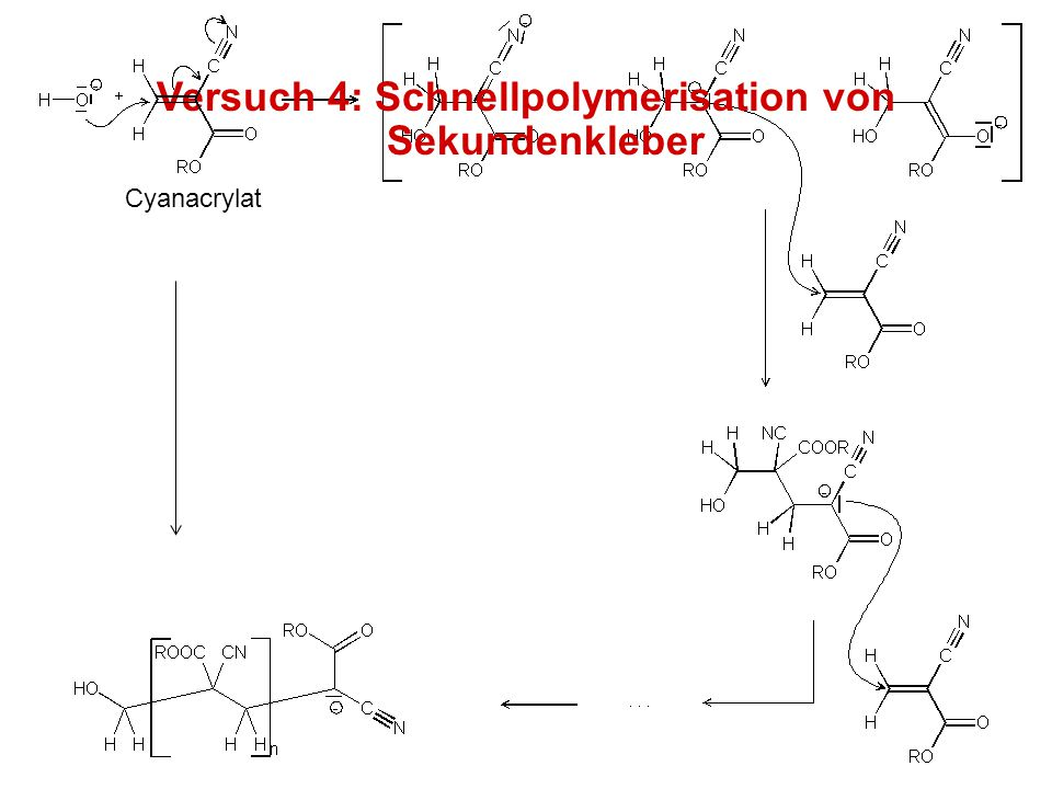 Versuch 4: Schnellpolymerisation von Sekundenkleber Cyanacrylat