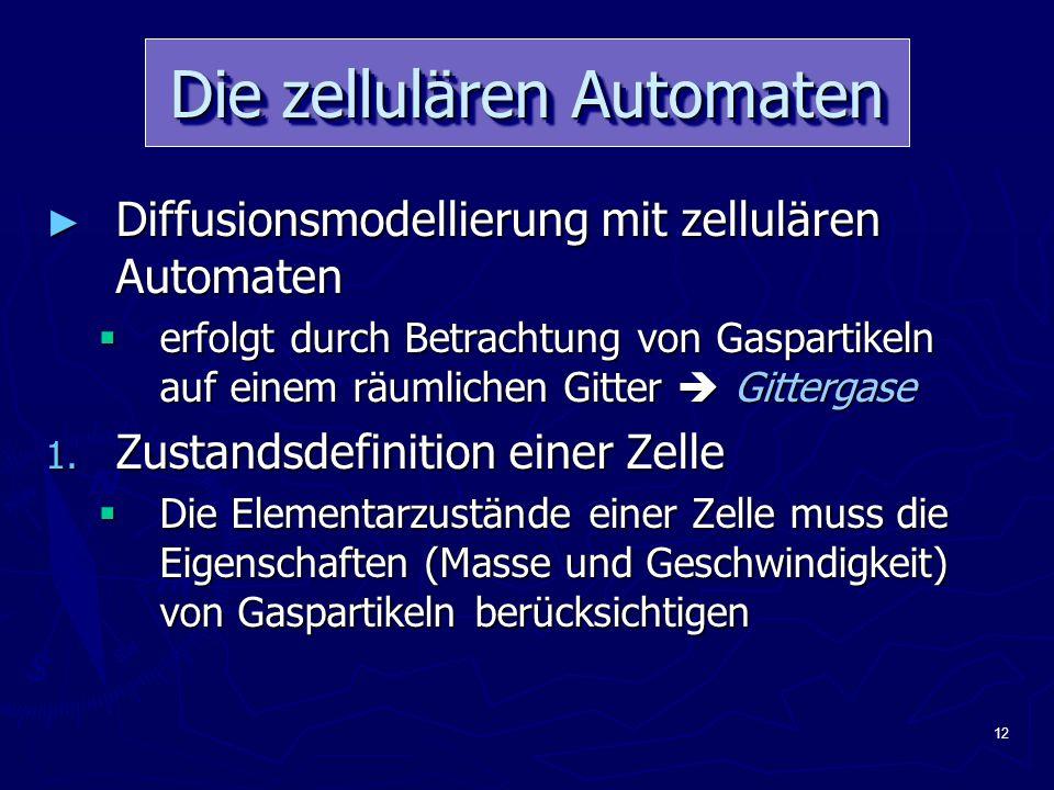 12 Die zellulären Automaten ► Diffusionsmodellierung mit zellulären Automaten  erfolgt durch Betrachtung von Gaspartikeln auf einem räumlichen Gitter  Gittergase 1.