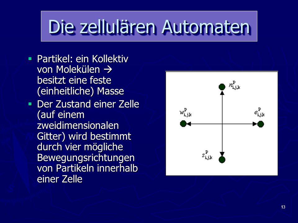 13 Die zellulären Automaten  Partikel: ein Kollektiv von Molekülen  besitzt eine feste (einheitliche) Masse  Der Zustand einer Zelle (auf einem zweidimensionalen Gitter) wird bestimmt durch vier mögliche Bewegungsrichtungen von Partikeln innerhalb einer Zelle