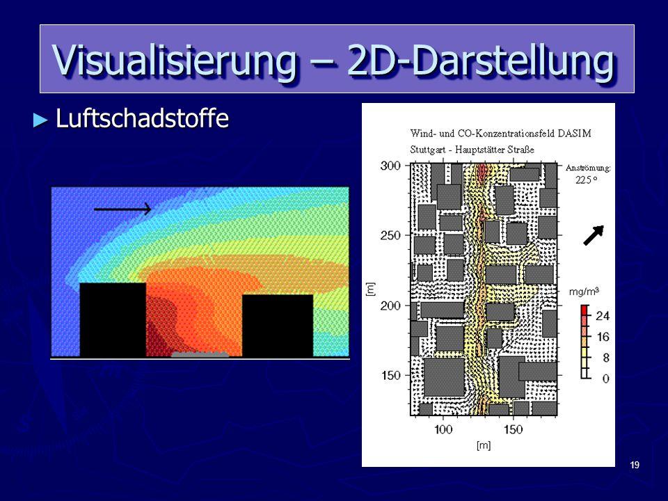 19 Visualisierung – 2D-Darstellung ► Luftschadstoffe