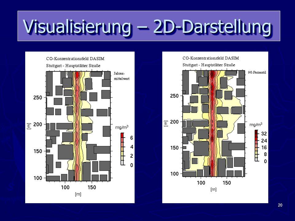 20 Visualisierung – 2D-Darstellung