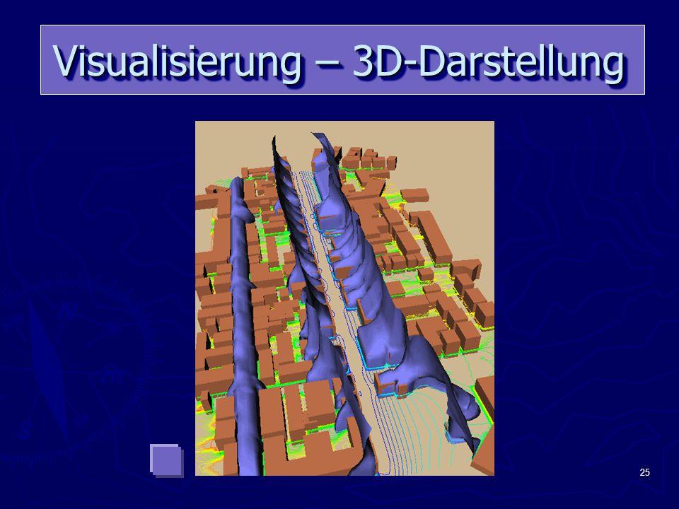 25 Visualisierung – 3D-Darstellung