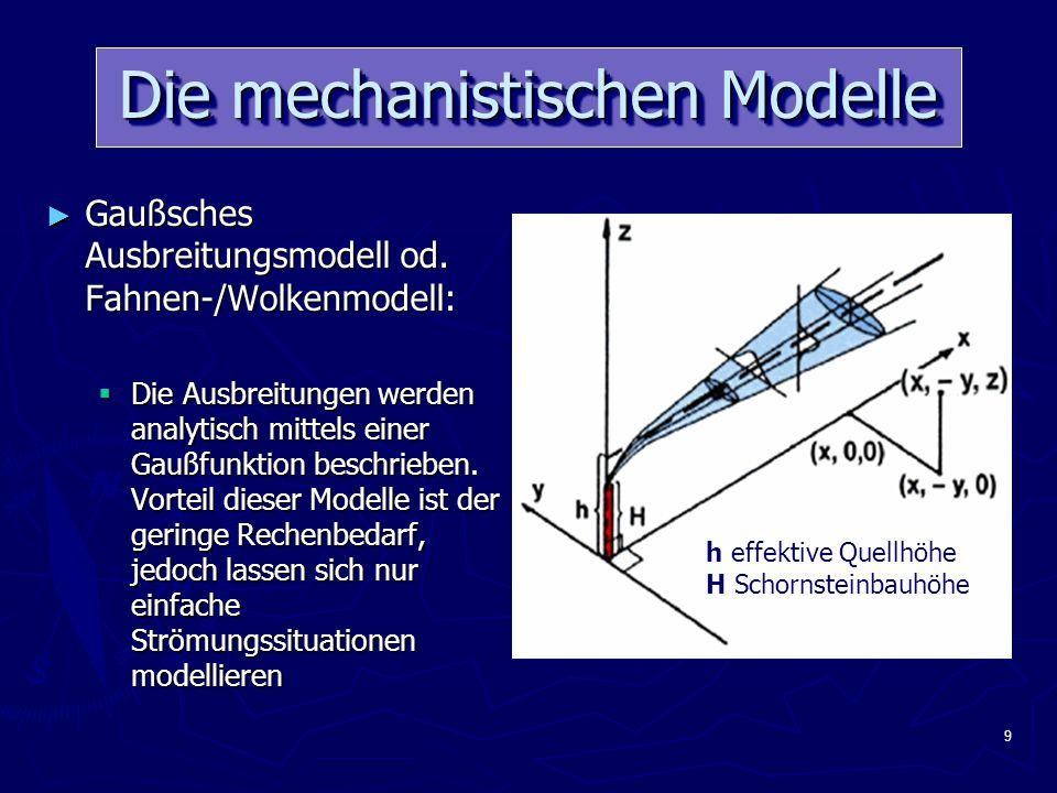 9 Die mechanistischen Modelle ► Gaußsches Ausbreitungsmodell od.