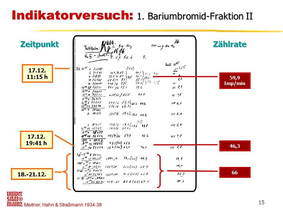 Meitner, Hahn & Straßmann 1934-38 15 Indikatorversuch: 1. Bariumbromid-Fraktion II 17.12. 11:15 h 17.12. 19:41 h 18.-21.12. 59,9 Imp/min 46,3 66 Zeitp