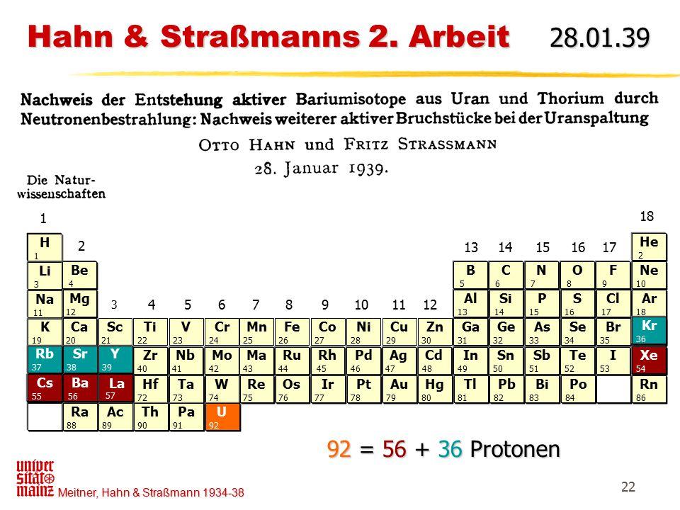 Meitner, Hahn & Straßmann 1934-38 22 Hahn & Straßmanns 2. Arbeit 28.01.39 Hahn & Straßmanns 2. Arbeit 28.01.39 H1H1 Li 3 Na 11 K 19 Cs 55 Rb 37 Ca 20