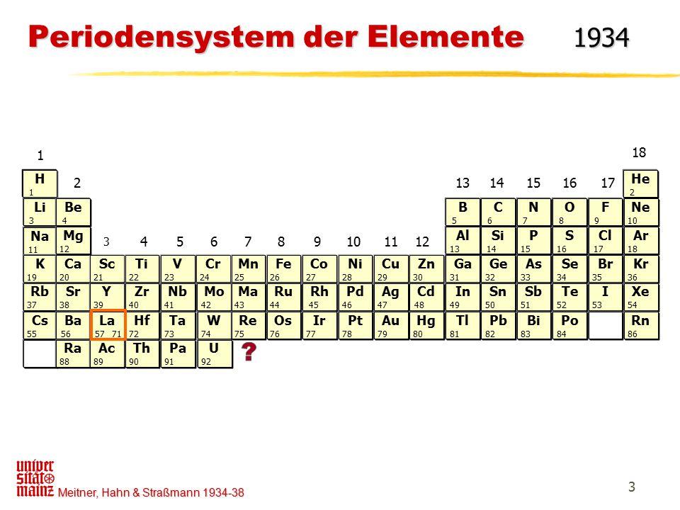 Meitner, Hahn & Straßmann 1934-38 3 Periodensystem der Elemente 1934 H1H1 Li 3 Na 11 K 19 Cs 55 Rb 37 Ca 20 Kr 36 Br 35 Se 34 As 33 Ge 32 Ga 31 Cr 24