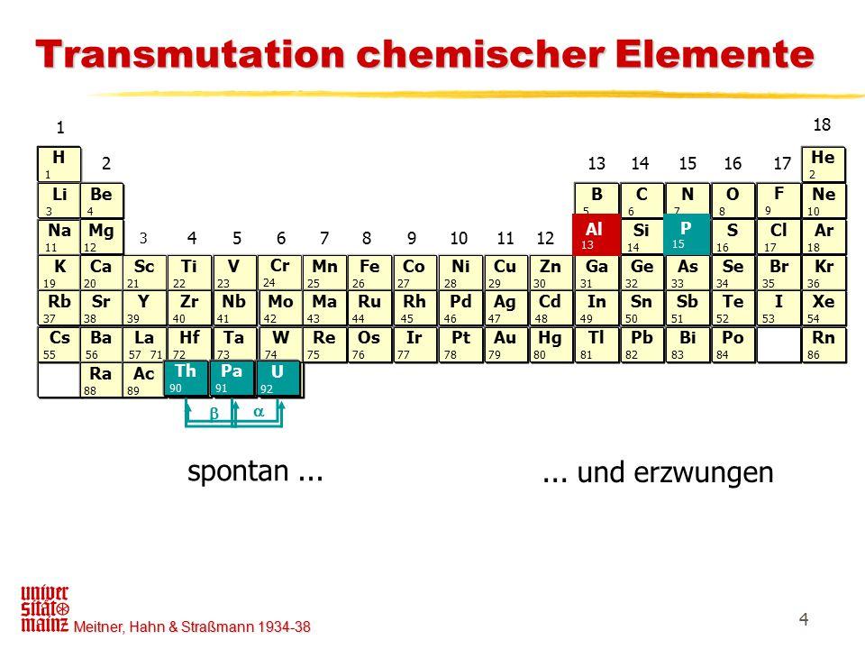 Meitner, Hahn & Straßmann 1934-38 15 Indikatorversuch: 1.