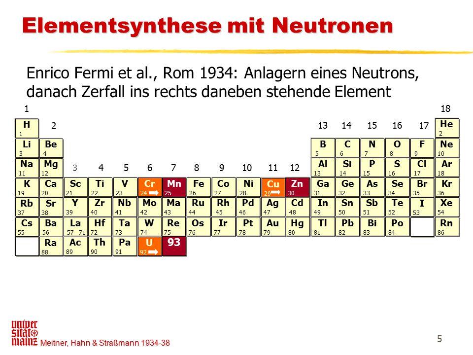 Meitner, Hahn & Straßmann 1934-38 5 Zn 30 Cu 29 Cr 24 V 23 Sc 21 Co 27 Ni 28 Ti 22 Fe 26 Mn 25 Kr 36 Br 35 Se 34 As 33 Ge 32 Ga 31 Xe 54 I 53 Te 52 Sb